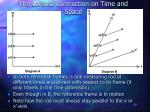 the lorentz contraction on time and space3