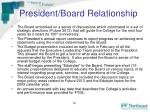 president board relationship