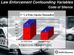 law enforcement confounding variables code of silence1