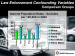 law enforcement confounding variables comparison groups