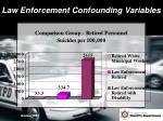 law enforcement confounding variables3