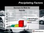 precipitating factors2