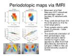 periodotopic maps via fmri