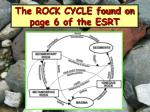 the rock cycle found on page 6 of the esrt