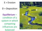 e erosion d deposition equilibrium condition of a system in which competing influences are balanced1