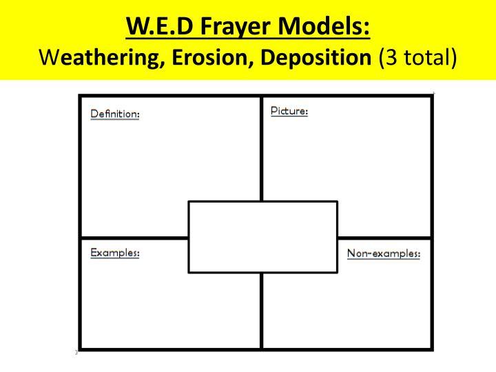 W.E.D Frayer Models: