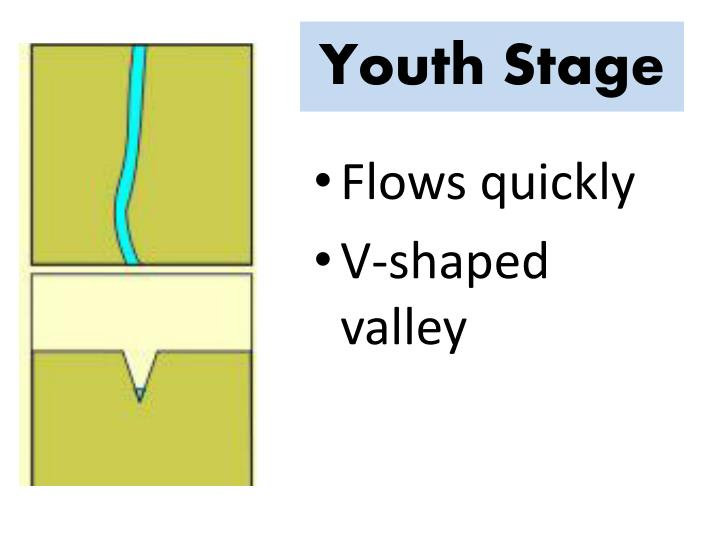 Youth Stage