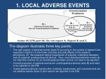 1 local adverse events1