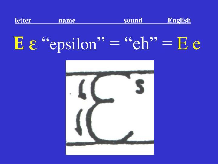 letter name sound English