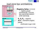 load store tipo architekt ra