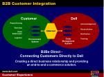 b2b customer integration