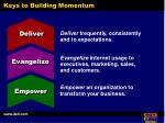 keys to building momentum