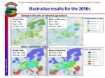 illustrative results for the 2050s