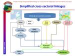 simplified cross sectoral linkages