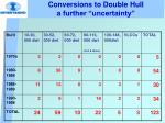 conversions to double hull a further uncertainty