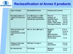 reclassification of annex ii products