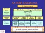 az nsrk c lrendszere