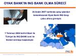 oyak bank in ing bank olma s rec