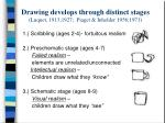 drawing develops through distinct stages luquet 1913 1927 piaget inhelder 1956 1971