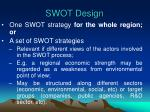 swot design