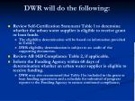 dwr will do the following