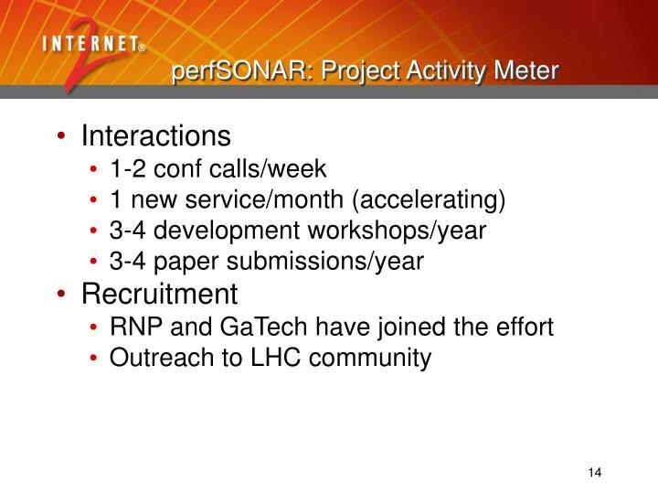 perfSONAR: Project Activity Meter