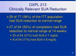 oxpl 213 clinically relevant sua reduction