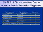 oxpl 213 discontinuations due to adverse events related to oxypurinol