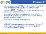 premium ip