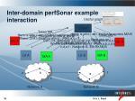 inter domain perfsonar example interaction
