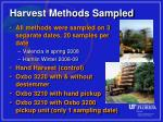 harvest methods sampled