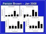 parson brown jan 2008