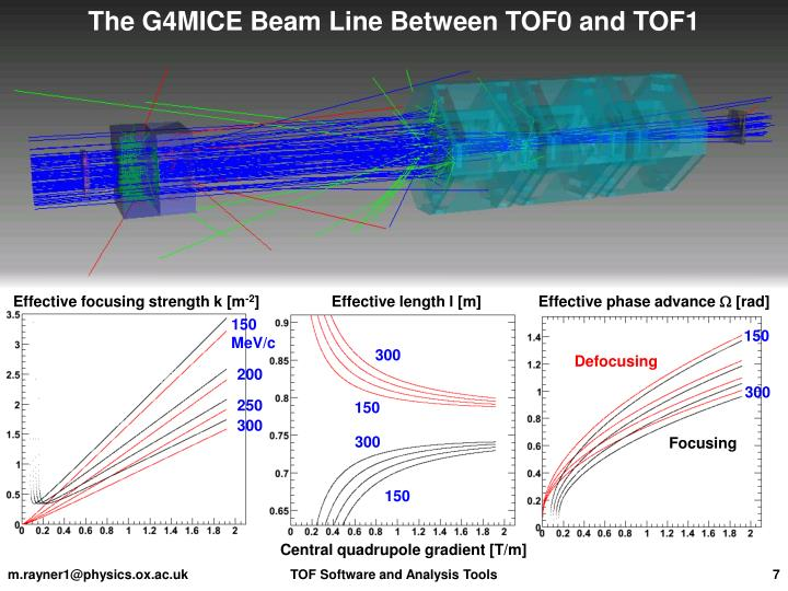 The G4MICE Beam Line Between TOF0 and TOF1