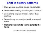 shift in dietary patterns