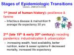 stages of epidemiologic transitions