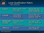 level qualification matrix