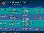 requirements matrix