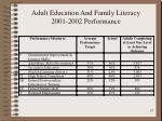 adult education and family literacy 2001 2002 performance