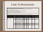 links to benchmarks