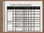 links to benchmarks1