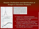 results purification and identification of antigen in secretory products