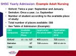 shsc yearly admission example adult nursing