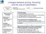 linkages between pricing financing and the role of stakeholders