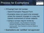 process for exemptions