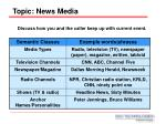 topic news media