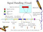 signal handling visual