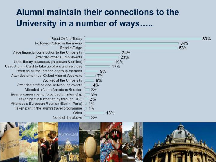 Alumni maintain their connections to the University in a number of ways…..