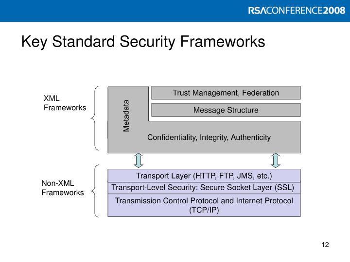 Key Standard Security Frameworks