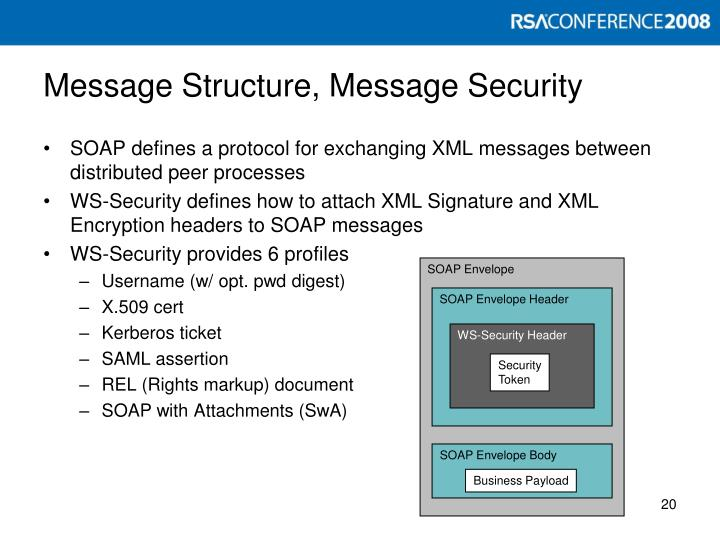 Message Structure, Message Security