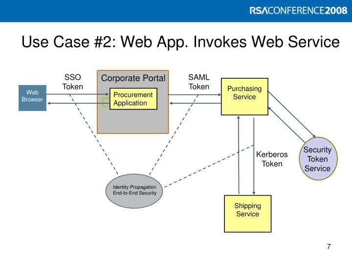 Use Case #2: Web App. Invokes Web Service